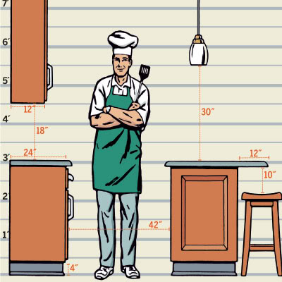 kitchen guidelines visual.jpg